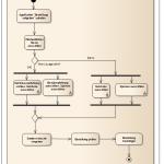 SOPHIST_Blog Requirements und Usability_Teil 4_Bild 1