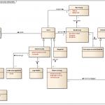 SOPHIST_Blog Requirements und Usability_Teil 5_Bild 1