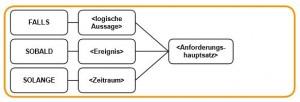 Informatik i. d. Fundgrube_BedingungsMASTeR