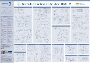 UML-Plakat_Grafik