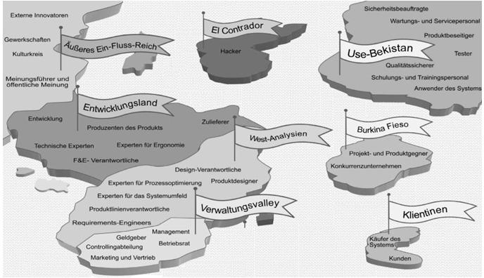 stakeholder_landkarte